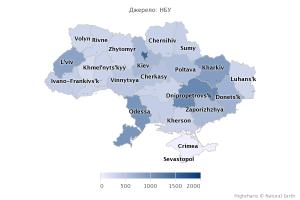 bankivski-viddilennja-bankografo_1