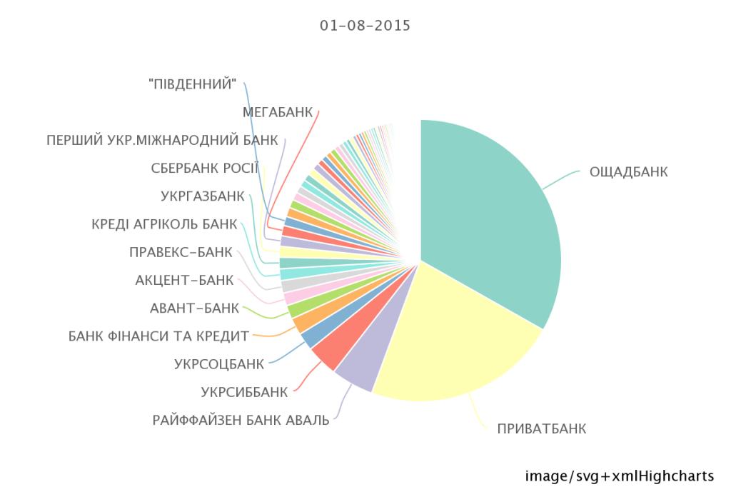 bankivski-viddilennja-bankografo_3